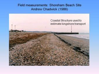 Field measurements Shoreham beach .jpg
